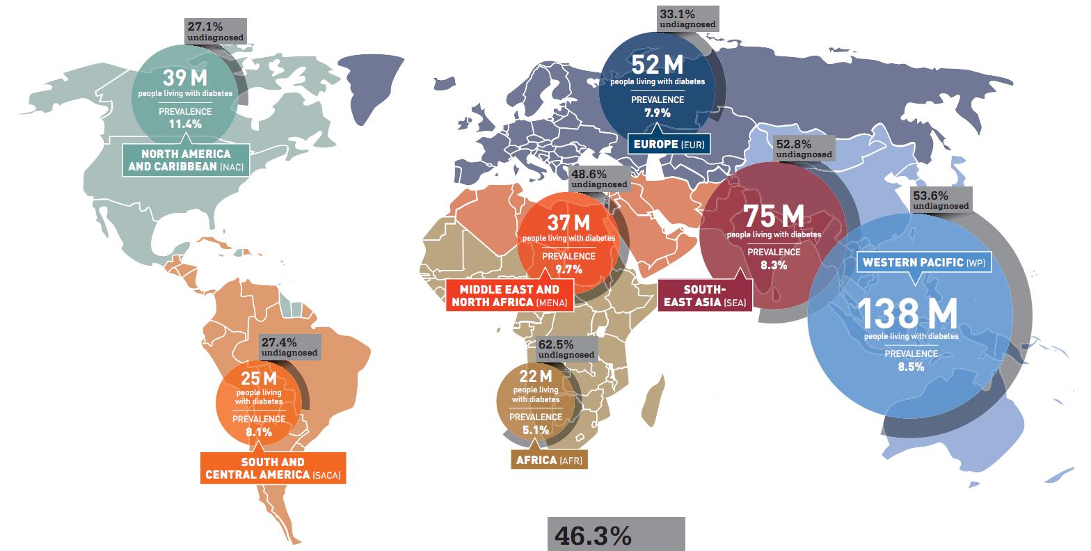 mapa diabetes
